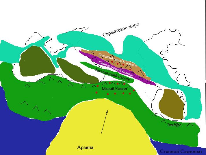 Образование кавказских гор доклад 5435